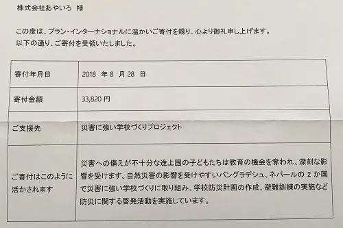 プランジャパンへの寄付