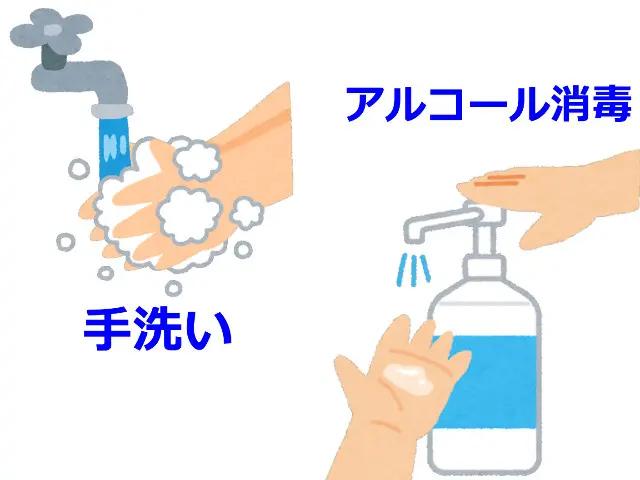 手洗い アルコール消毒